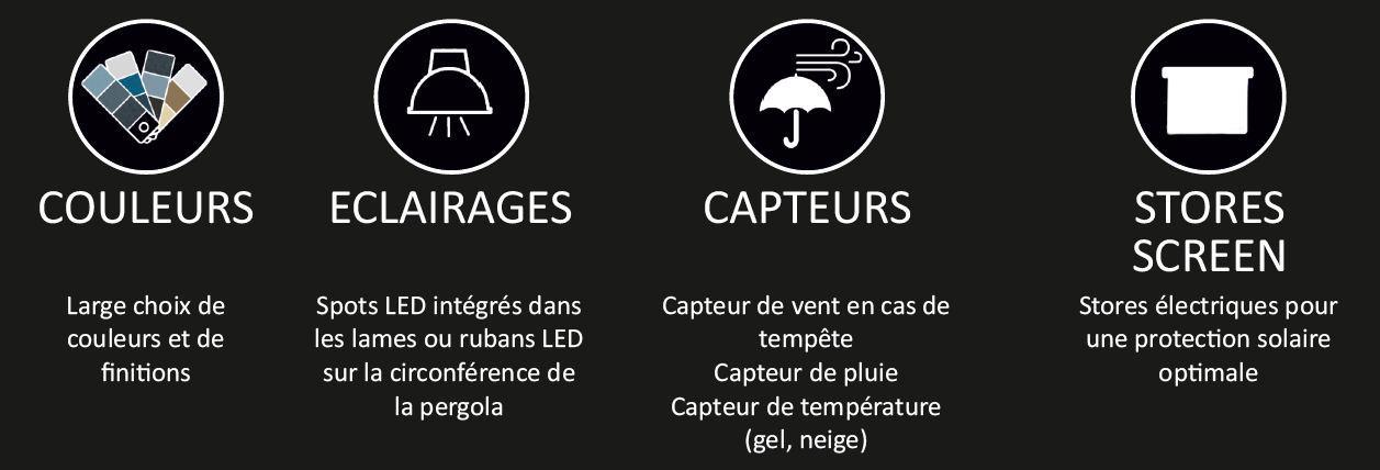 Capteur ideal